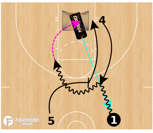Basketball Play - Drag Shooting
