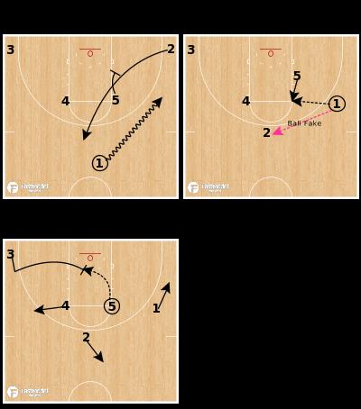 Basketball Play - South Carolina (W) - Horns 53 High Low
