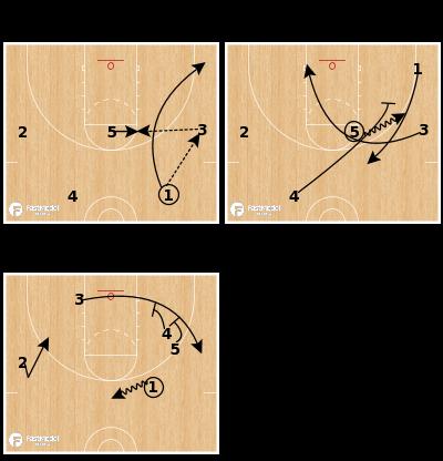 """Basketball Play - Oregon - """"X""""- High Post Concepts"""