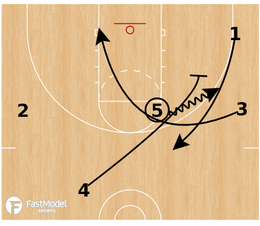 "Basketball Play - Oregon - ""X""- High Post Concepts"