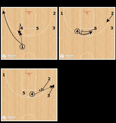 Basketball Play - UConn (W) - ATO Horns X Flare