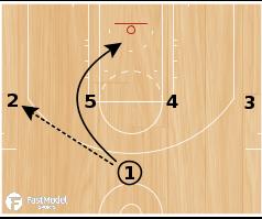 Basketball Play - Phoenix