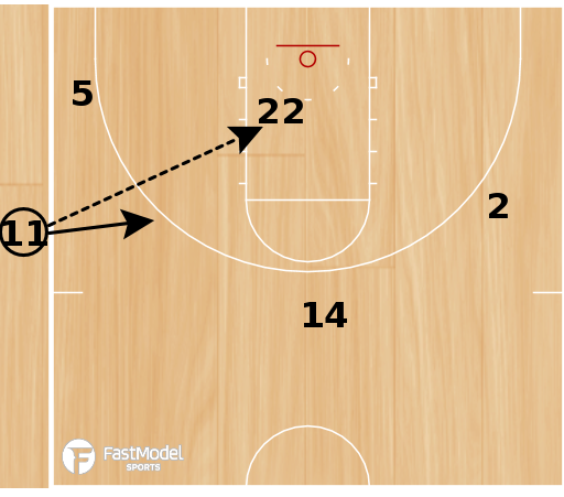 """Basketball Play - """"Mercy"""" - ATO SLOB EOH Iso Post Up"""