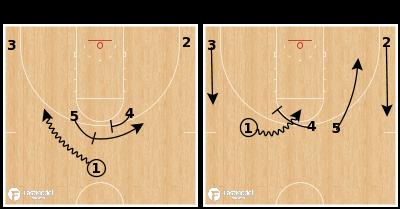 Basketball Play - Marquette - Horns Hook