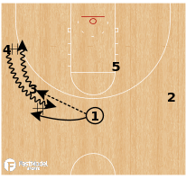Basketball Play - Maryland - Weave Lob