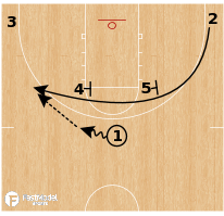 Basketball Play - Iverson UCLA Snap