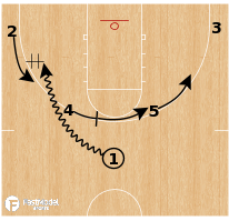 Basketball Play - Stagger Snap Flares