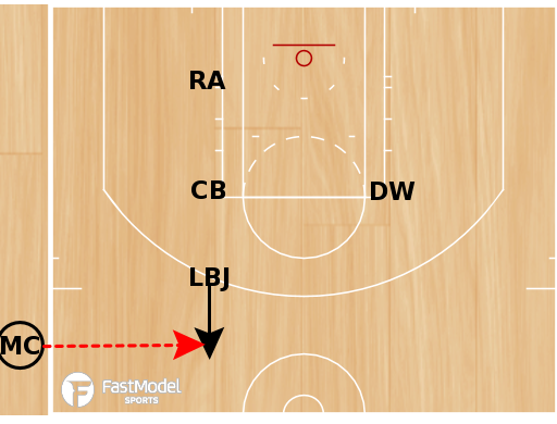 Basketball Play - Miami Heat ATO 3 for Ray Allen