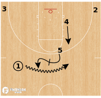 Basketball Play - March Madness Playbook