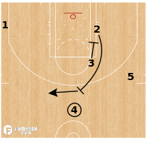 Basketball Play - Golden State Warriors - Fist Up Flare