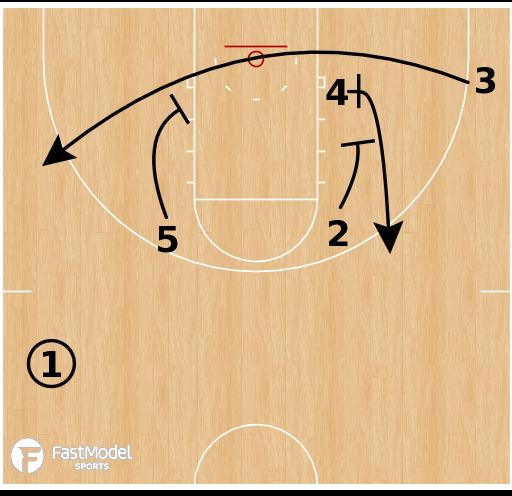 Basketball Play - Dallas Mavericks - Rip StS