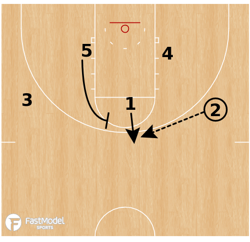 Basketball Play - Dallas Mavericks - Rip BS