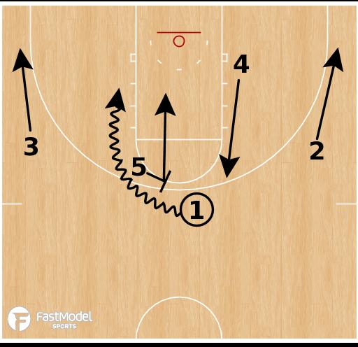 Basketball Play - Dallas Mavericks - Rip BS