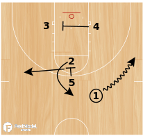 Basketball Play - Hook in Special