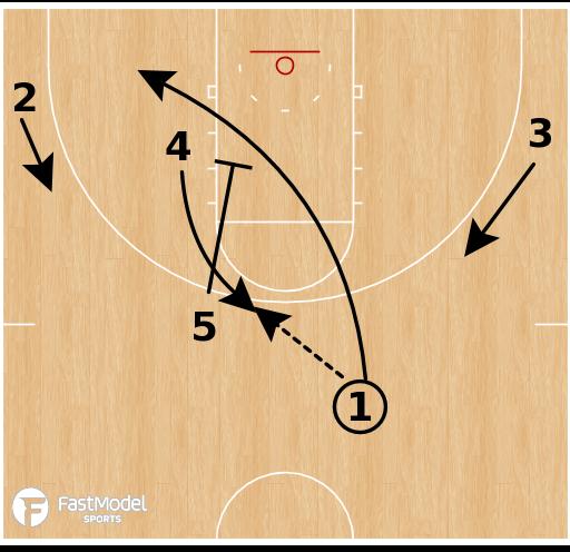 Basketball Play - Warriors Weave Ballscreen