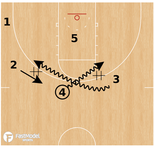 Basketball Play - Warriors Weave Ballscreen