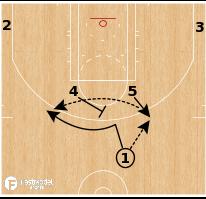 "Basketball Play - Boston Celtics - ""2 Up"""