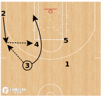 "Basketball Play - Milwaukee Bucks - ""1"""