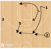 Basketball Play - Golden State Warriors - ATO Zip Mix STS