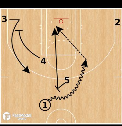 Basketball Play - Cleveland Cavs - PNR Pindown Lob