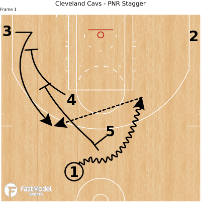 Basketball Play - Cleveland Cavs - PNR Stagger