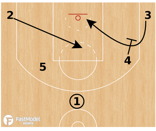 Basketball Play - Indiana Pacers Hook Floppy