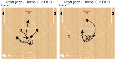 Basketball Play - Utah Jazz - Horns Gut DHO