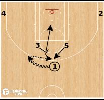 Basketball Play - Utah Jazz - Horns Gut DHO