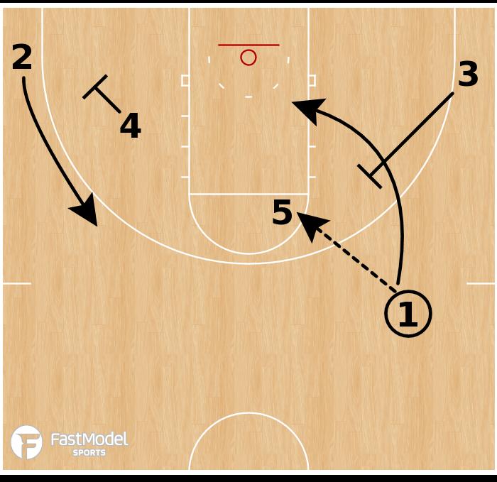 Basketball Play - Spurs Elbow Open