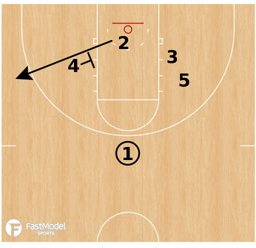 Basketball Play - Spurs Floppy 4-Out