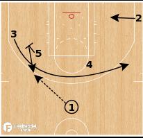 Basketball Play - Utah Jazz - ATO Point Back