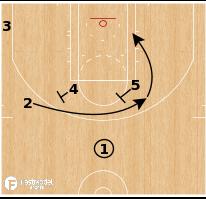 Basketball Play - Washington Wizards - ATO Iverson Stack