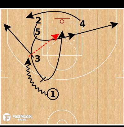Basketball Play - Washington Wizards - Angle Short