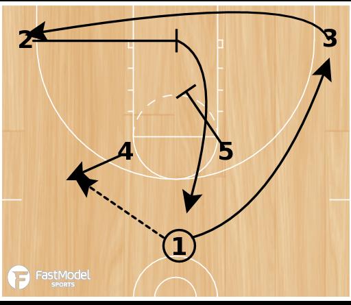 Basketball Play - Horns Pop