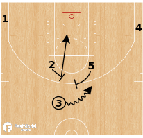 Basketball Play - Boston Celtics - 25 Horns