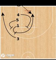 Basketball Play - Cleveland Cavs - BLOB PG Rip