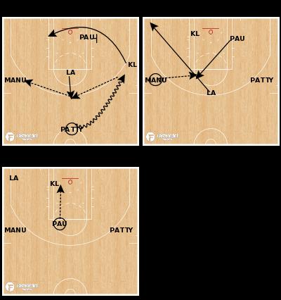Basketball Play - Eagle's Nest