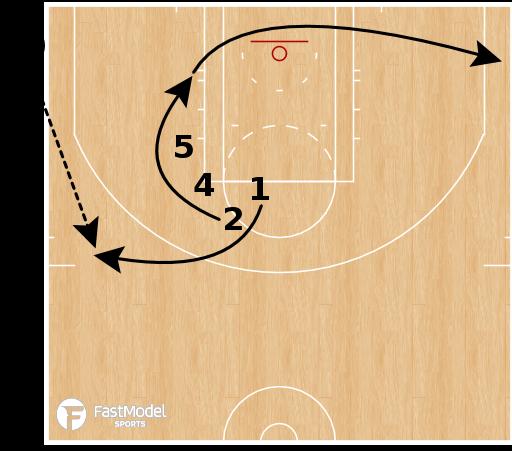 Basketball Play - Milwaukee Bucks - SLOB/COB Stagger 54 Flare