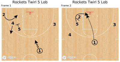 Basketball Play - Rockets Twirl 5 Lob