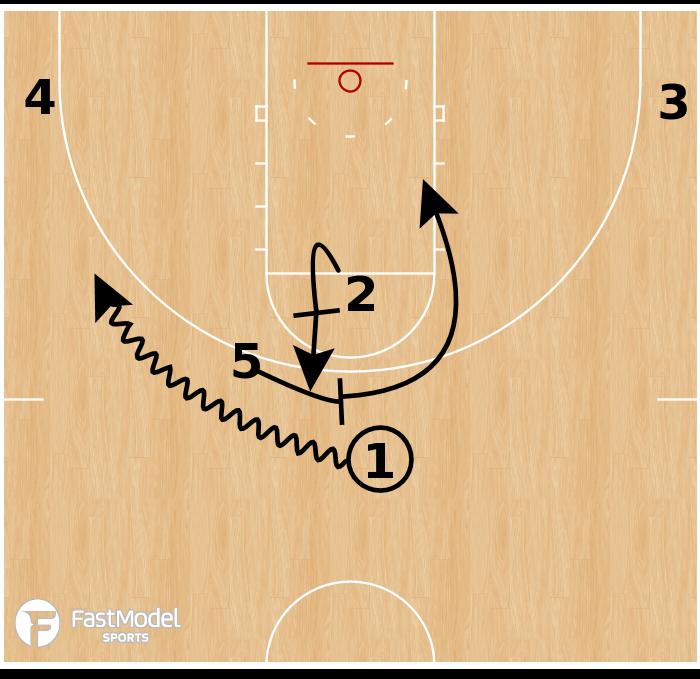 Basketball Play - Rockets Spain PNR