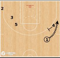 Basketball Play - Utah Jazz - Fist Dallas