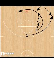 Basketball Play - Atlanta Hawks - BLOB Stagger 23 Punch