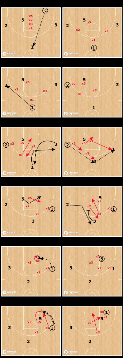 Basketball Play - 4 on 4 Backside