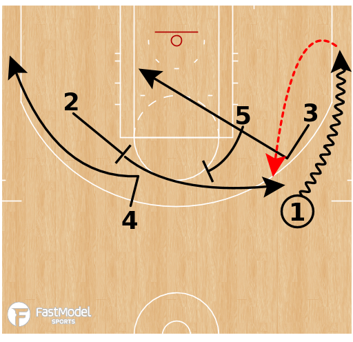 Basketball Play - Los Angeles Clippers - ATO Decoy Hammer Comeback