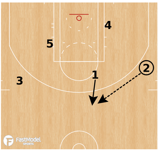 Basketball Play - Utah Jazz - Wedge 13 Pitch Fist