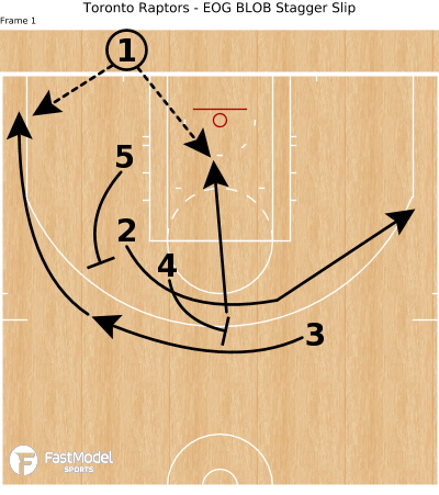 Basketball Play - Toronto Raptors - EOG BLOB Stagger Slip