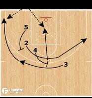 Basketball Play - Toronto Raptors - EOG BLOB Stagger Slip