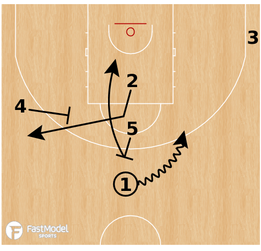 Basketball Play - Fenerbahce (W) - Spain 42 Flare