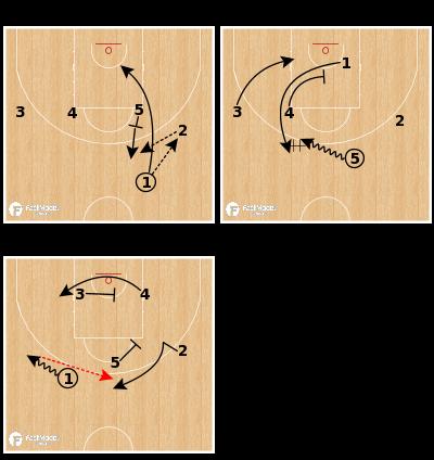 Basketball Play - Dynamo Kursk (W) - Flex Decoy
