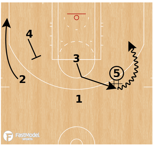 Basketball Play - Utah Jazz - Point 31 Out